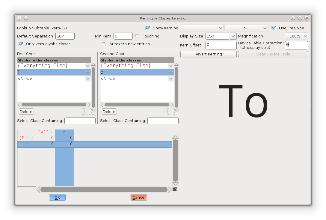 Design With FontForge: Spacing, Metrics and Kerning
