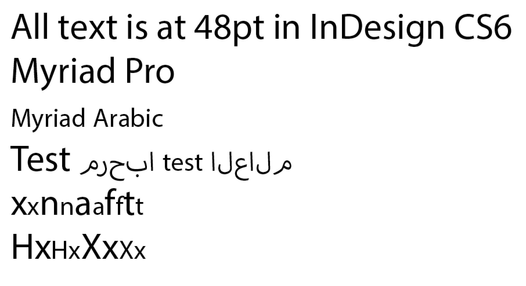 Design With FontForge: Designing Devanagari Typefaces