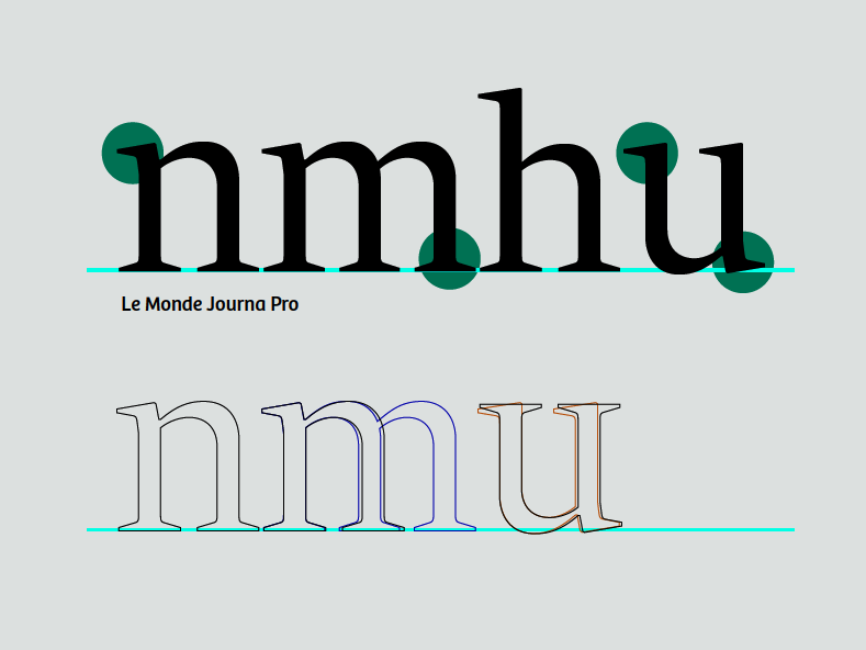 design with fontforge completing the lower case